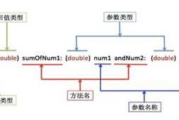 OC基础学习笔记03