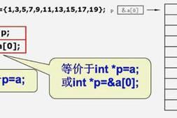 C语言基础学习笔记16