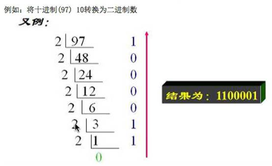 C语言基础学习笔记12
