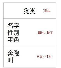 OC基础学习笔记01